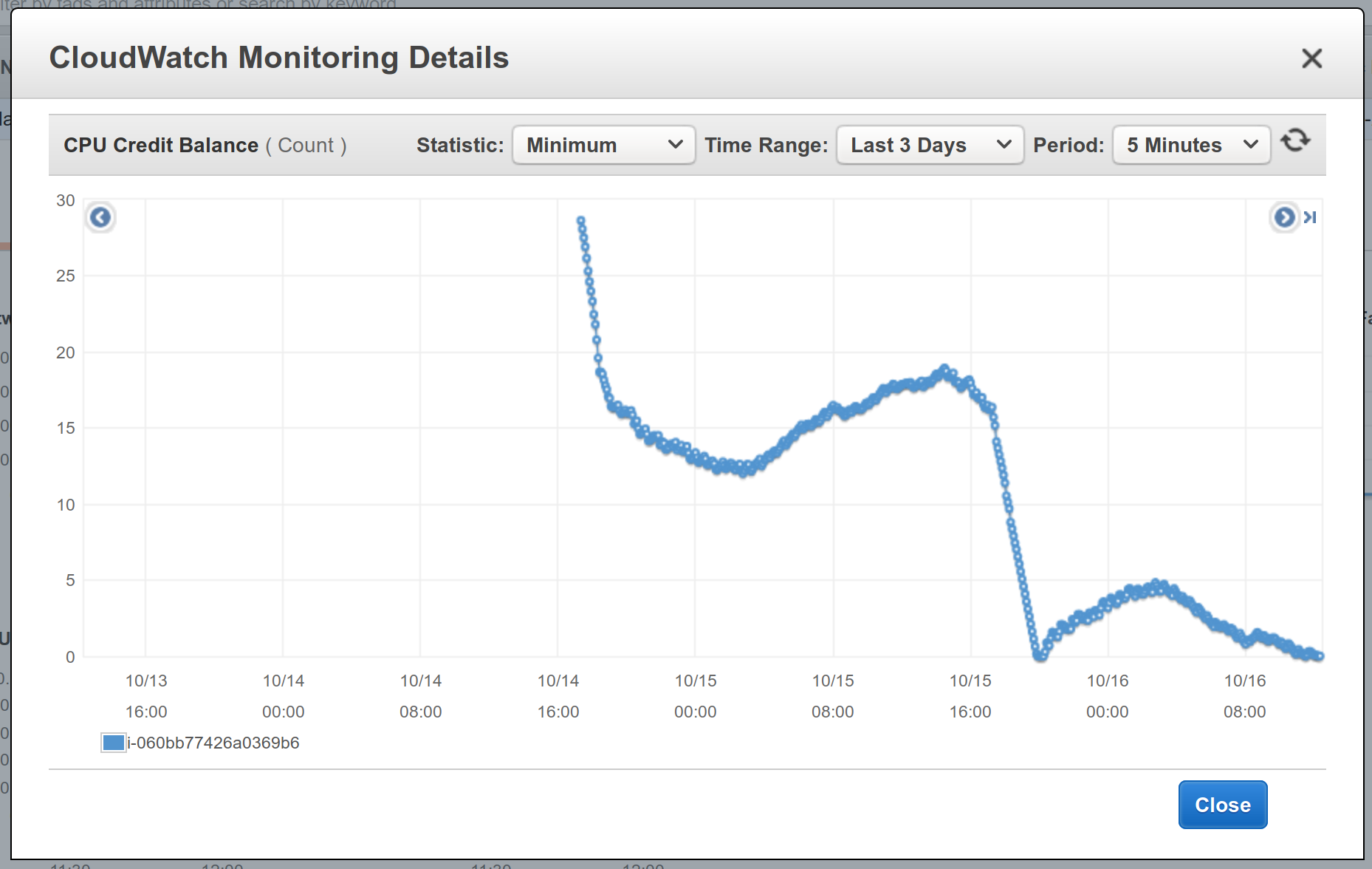 llo-cloudwatch-cpu-last-3-days.png